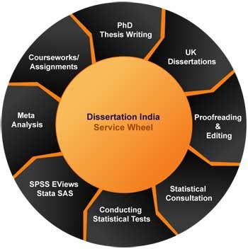 Review: PhD Dissertation UK Top Writers